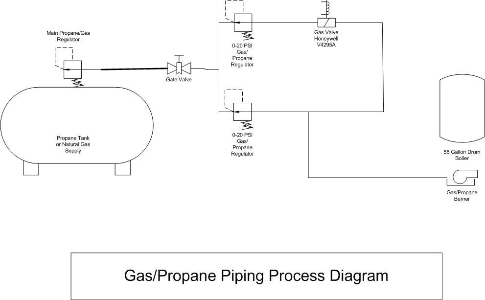 Gas Piping Diagram Trusted Wiring Diagrams